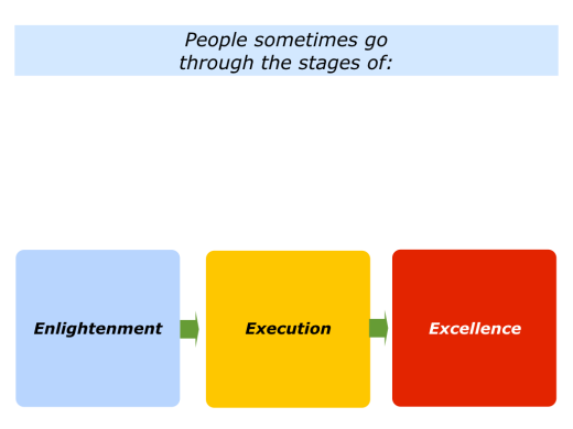 slides-enlightenment-execution-and-excellence-001
