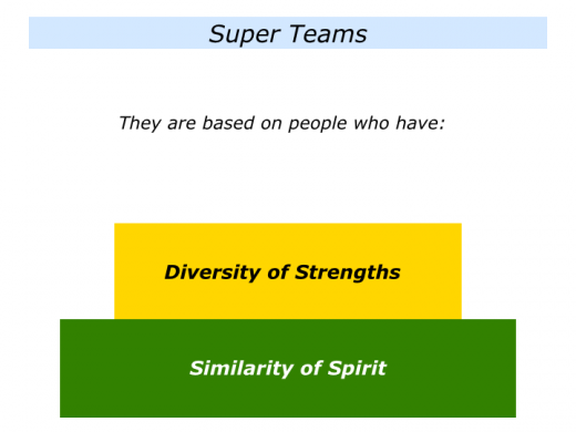Slides S is for Similarity of Spirit and Diversity of Strengths.001