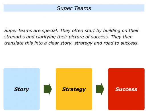 Slides Super Teams.001