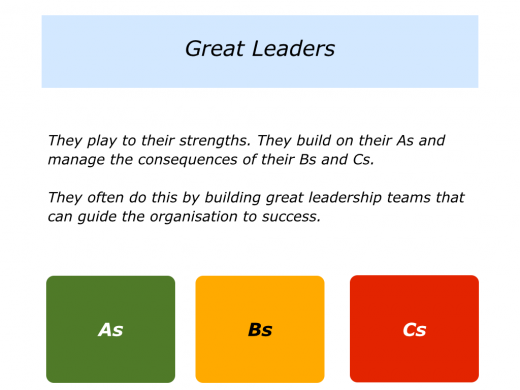 Slides L is for Leadership Teams.001