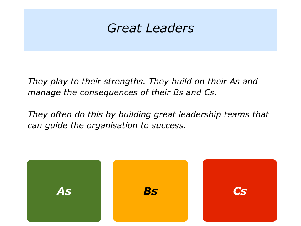 g is for building great leadership teams the positive encourager slides l is for leadership teams 001
