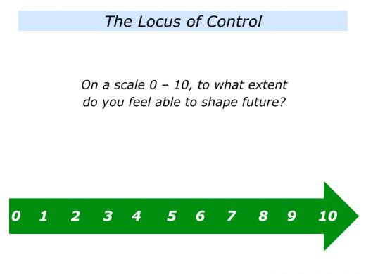 Slides L is for Locus of Control Master.001