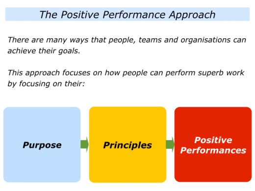 Slides P is for The Positive Performance Approach Article.001