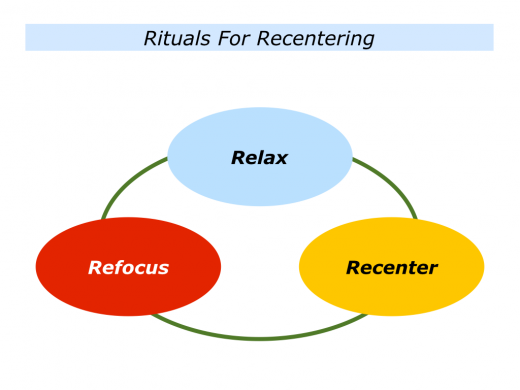 Slides Rituals for Recentering.001
