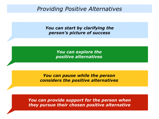 Slide Providing Positive Alternatives.001