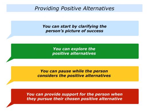 Slide Providing Positive Alternatives.001