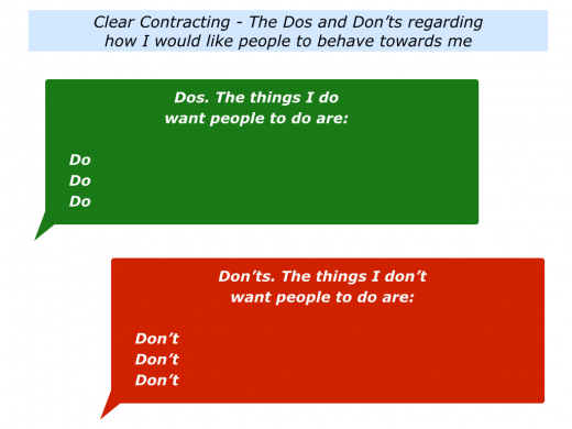 Slides Clear Contracting With People Who You Want To Show Caring Towards.001