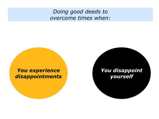 Slides Doing Good Deeds To Overcome A Disappointment.001