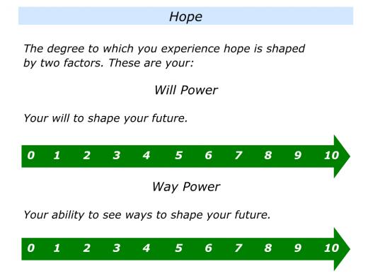 Slides Hope.002