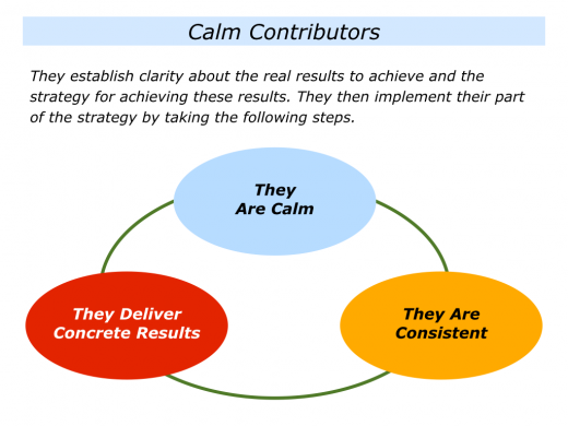 Slides Calm Contributors.001