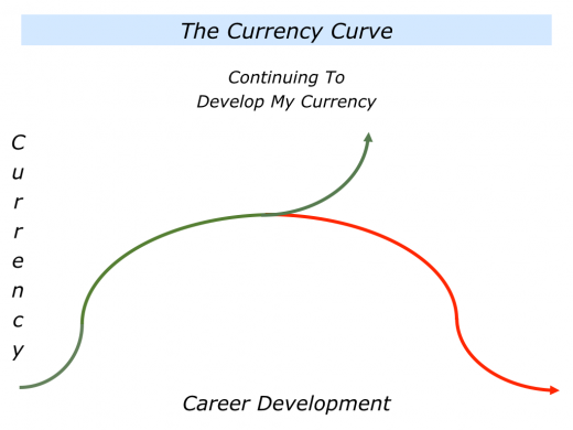 Slides Currency Curve.001