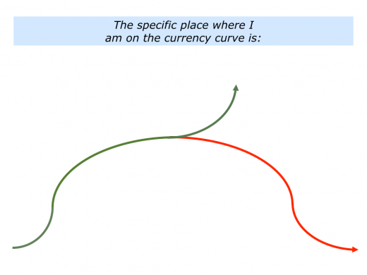 Slides Currency Curve.004