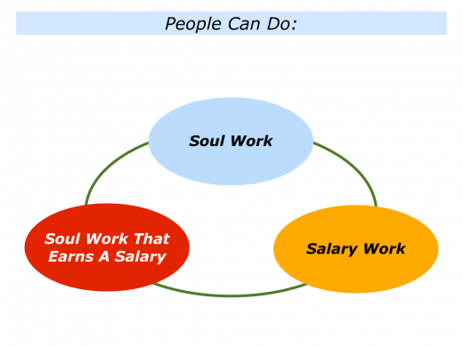 Slides Soul Work and Salary Work.001