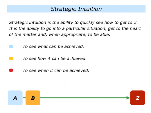Slides Strategic Intuiton.001