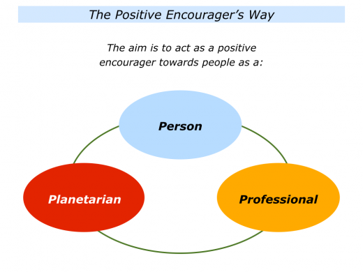 Slides Being A Positive Encourager as a Person, Professional and Planetarian.001