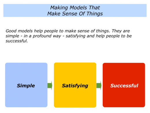 Slides Making Models That Make Sense of Things.001