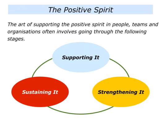 Slides Supporting The Positive Spirit In People.001