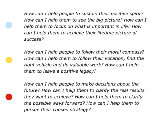 Slides Supporting The Positive Spirit In People.009