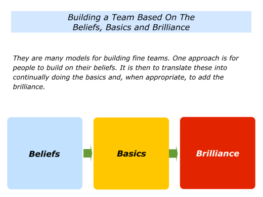 Slides Team Beliefs.001