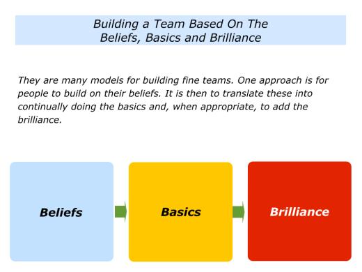 Slides Team Beliefs.001