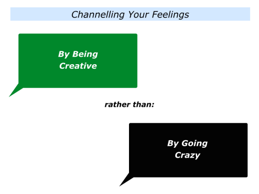 Slides Channelling Feelings By Being Creative Rather Than Going Crazy.001
