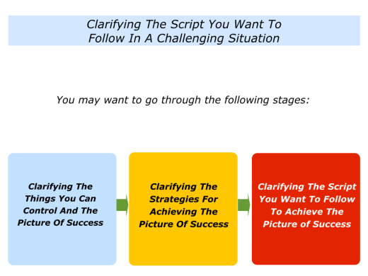 Slides Clarifying Your Script In A Challenging Situation.001