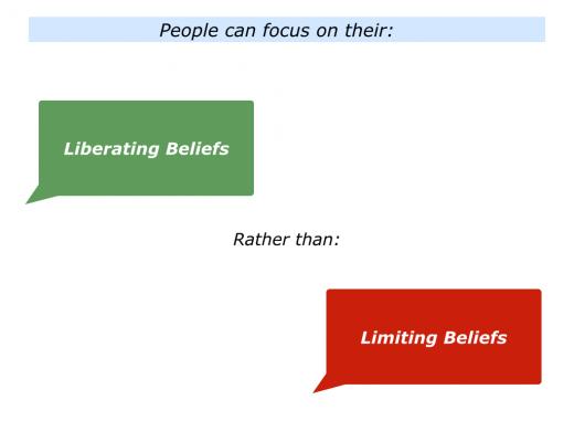 Slides Liberating Beliefs.001