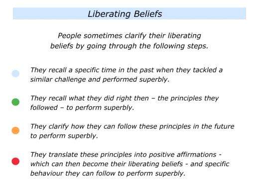 Slides Liberating Beliefs.002