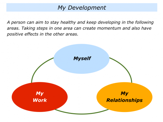 Slides Developing Yourself Relationshs and Work.001