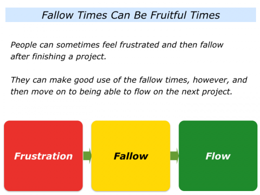 Slides F is for Fallow Times Being Fruitful Times.001