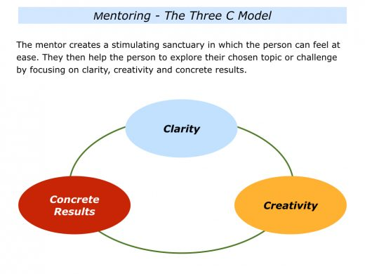 M Is For A Mentee Making Good Use Of Mentoring Sessions
