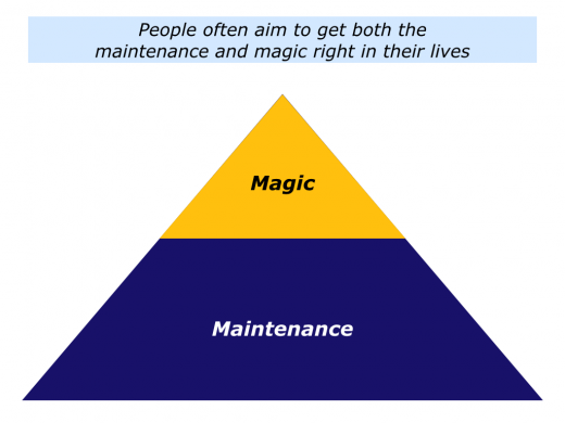 Slides Maintenance and Magic.001