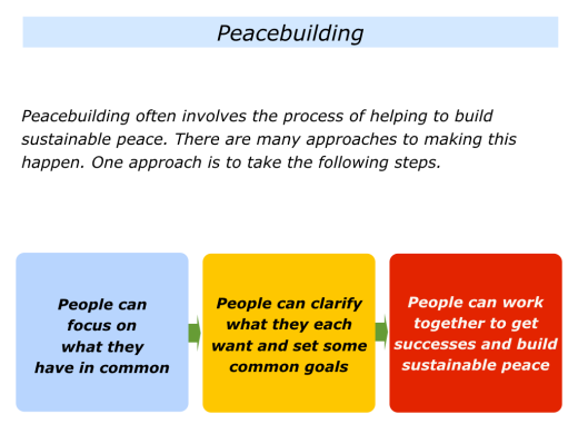 Slides Peacebuilding.001