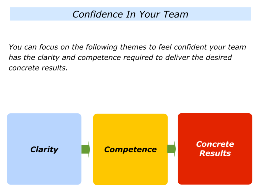 Slides Confidence Competence Concrete Results.001