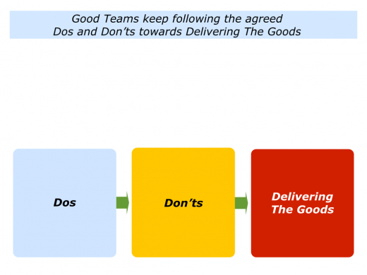 Slides D is for Your Team Delivering The Goods.001