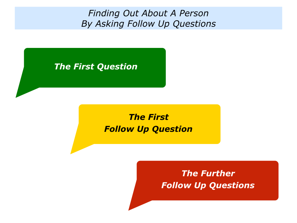 How to follow a person 6