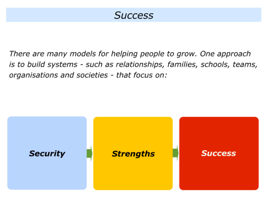 Slides Security, Strengths and Success.001
