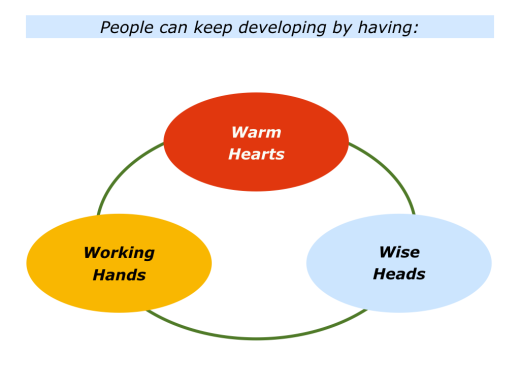 Slides Warm Hearts, Wise Heads, Working Hands.001