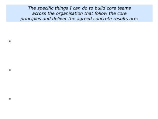 Slides Core Teams That Follow The Core Principles.016