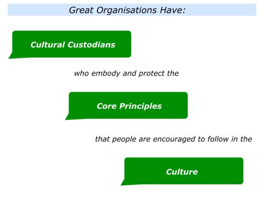 Slides Cultural Custodians.001