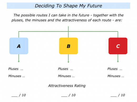 Slides Deciding To Shape Your Future.001