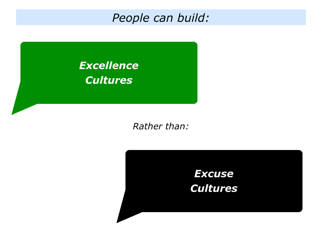 culture excellence approach organisations A symbolic approach to  and organizational theorists as frequently as culture the genesis  in search of excellence, both best‐sellers in the.