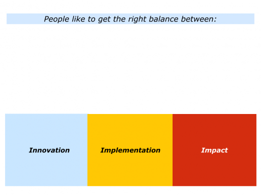 Slides Innovation, Implementation and Impact.001