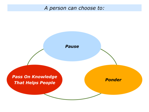 Slides Pause, Ponder and Pass On Knowledge.001