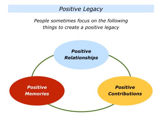 Slides Positive Legacy.001