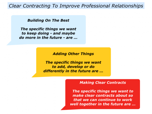 Slides Clear Contracting To Improve Professional Relationships.001