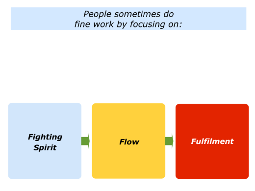 slides-fighting-spirit-flow-and-fulfilment-001