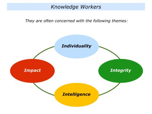 Slides Knowledge Workers.001