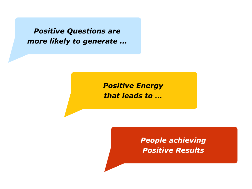 P is for Asking Positive Questions That Can Lead To Positive Results ...