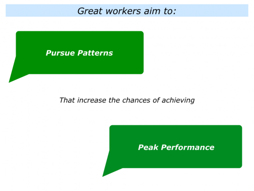 Slides Pursuing Patterns for Peak Performance.001